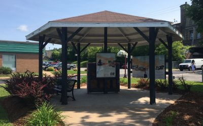 Community Historical Kiosks